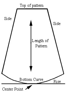 Sew Easy Windows Article Basic Swag Pattern